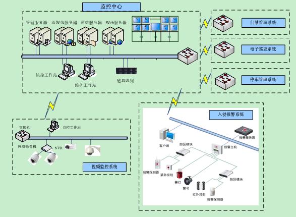 哈尔滨工厂智能化监控系统,工厂智能化监控系统方案,哈尔滨工厂智能化监控系统公司